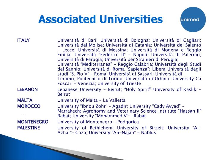 Associated Universities