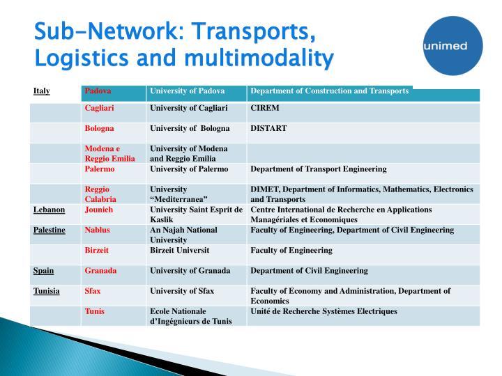 Sub-Network: