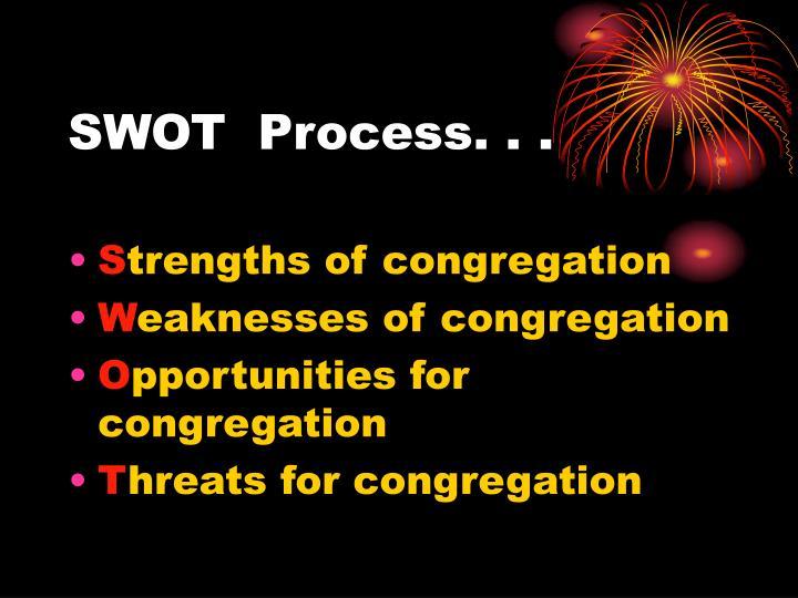 SWOT  Process. . .