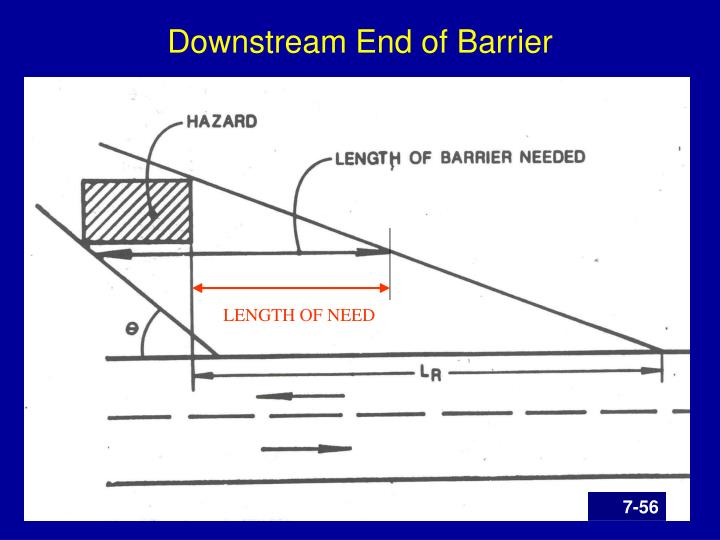 Downstream End of Barrier