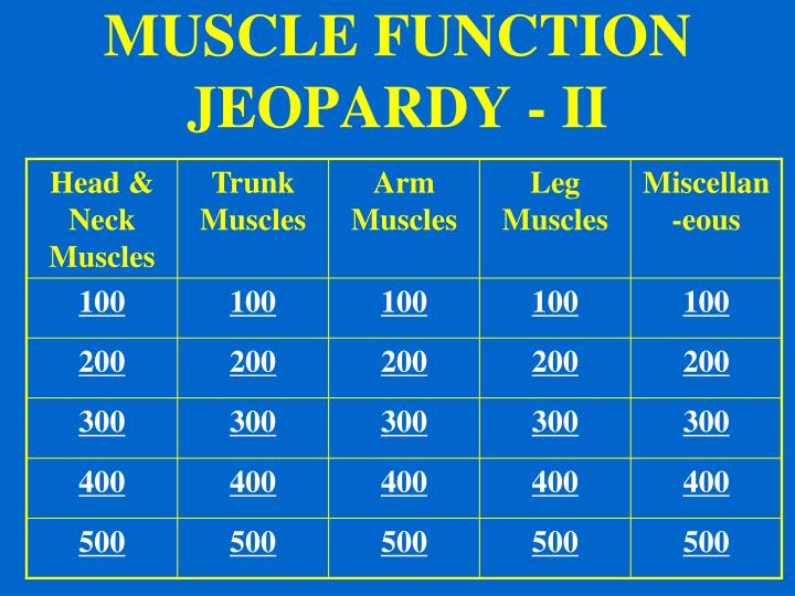 PPT MUSCLE FUNCTION JEOPARDY II PowerPoint Presentation
