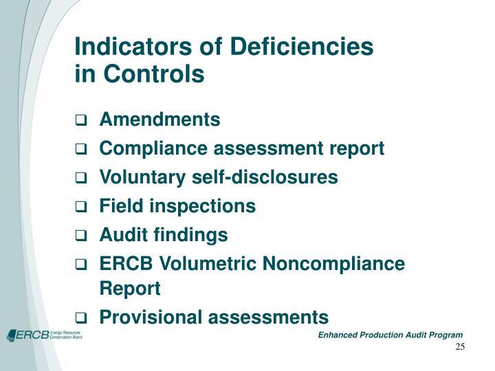 Indicators of Deficiencies