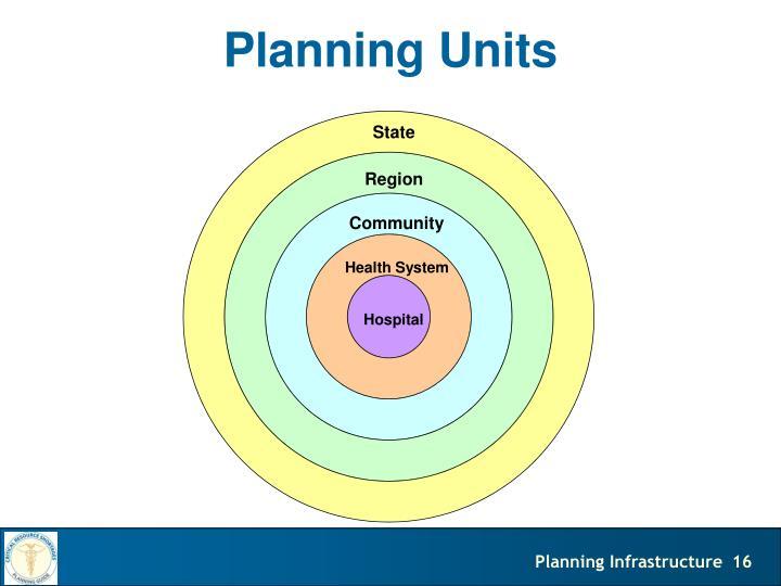 Planning Units