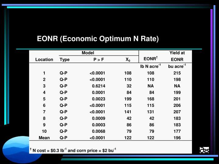 EONR (Economic Optimum N Rate)