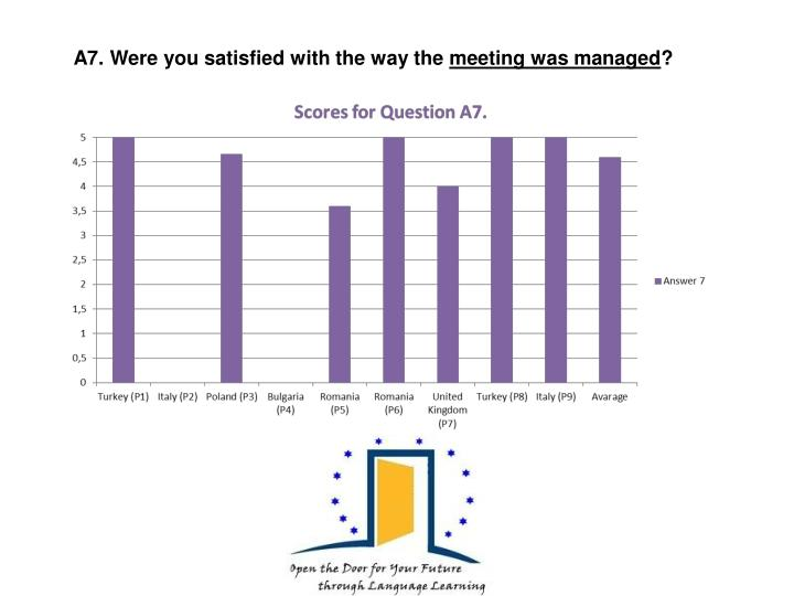 A7. Were you satisfied with the way the