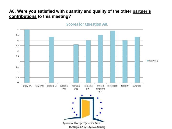 A8. Were you satisfied with quantity and quality of the other