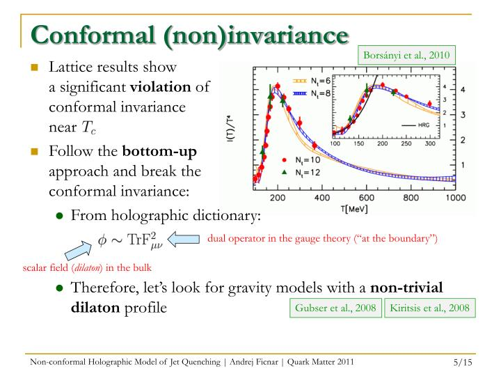 pdf classical gravity with higher derivatives