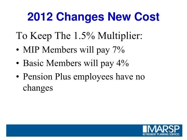 2012 Changes New Cost