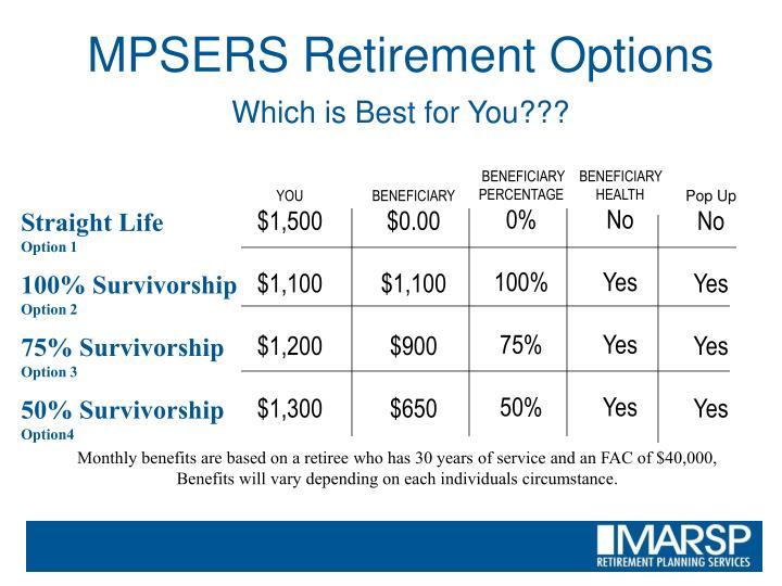 MPSERS Retirement Options