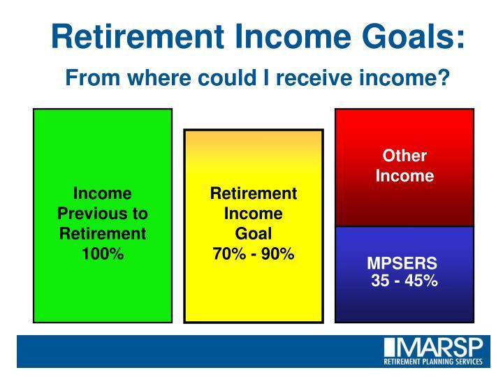 Retirement Income Goals: