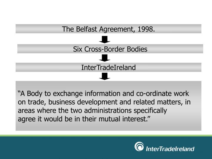 The Belfast Agreement, 1998.
