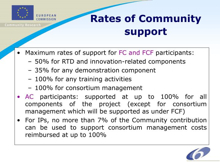 Maximum rates of support for