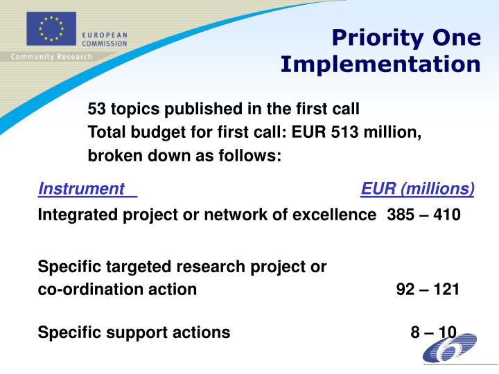 Priority One Implementation