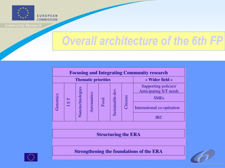Overall architecture of the 6th FP