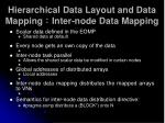 hierarchical data layout and data mapping inter node data mapping