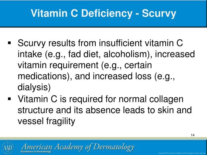 Vitamin C Deficiency - Scurvy