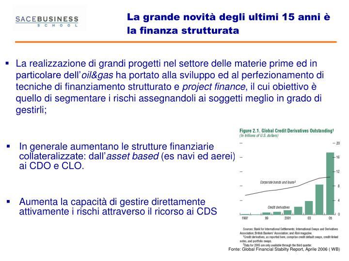 La grande novità degli ultimi 15 anni è la finanza strutturata