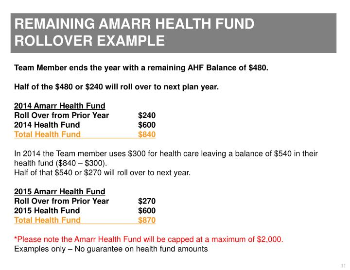 REMAINING AMARR HEALTH FUND ROLLOVER EXAMPLE
