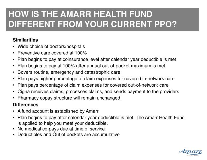 HOW IS THE AMARR HEALTH FUND DIFFERENT FROM YOUR CURRENT PPO?