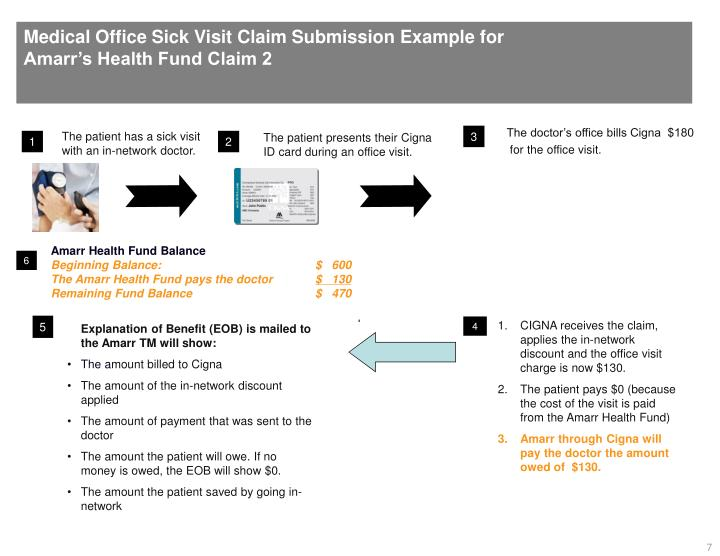 Medical Office Sick Visit Claim Submission Example for