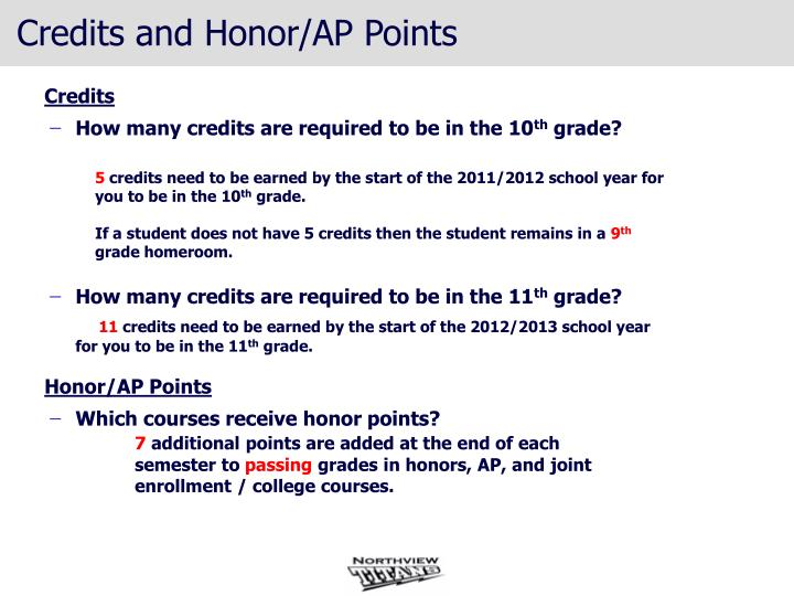 Credits and Honor/AP Points
