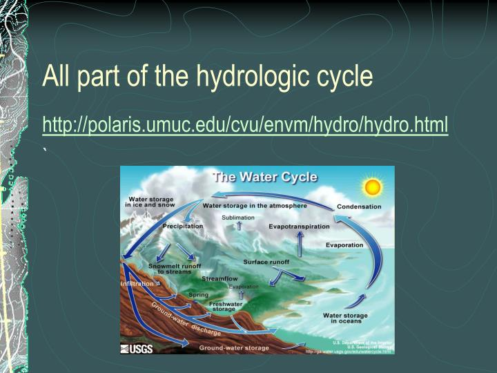 All part of the hydrologic cycle