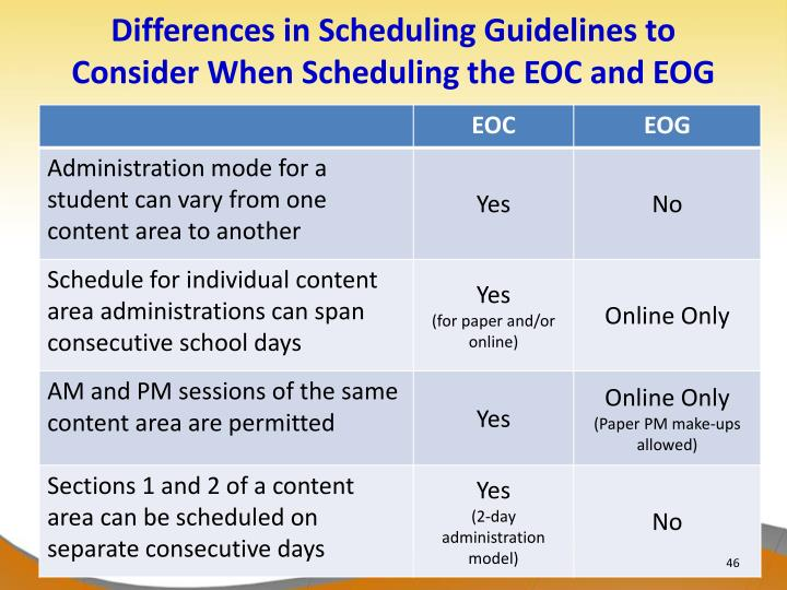 Differences in Scheduling Guidelines to Consider When Scheduling the EOC and EOG