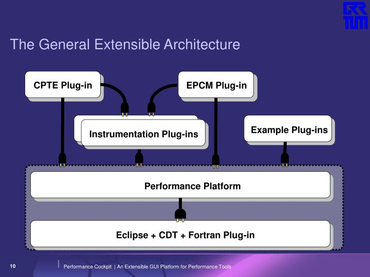 CPTE Plug-in