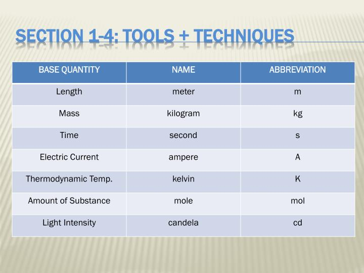 Section 1-4: Tools + Techniques
