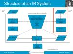 structure of an ir system