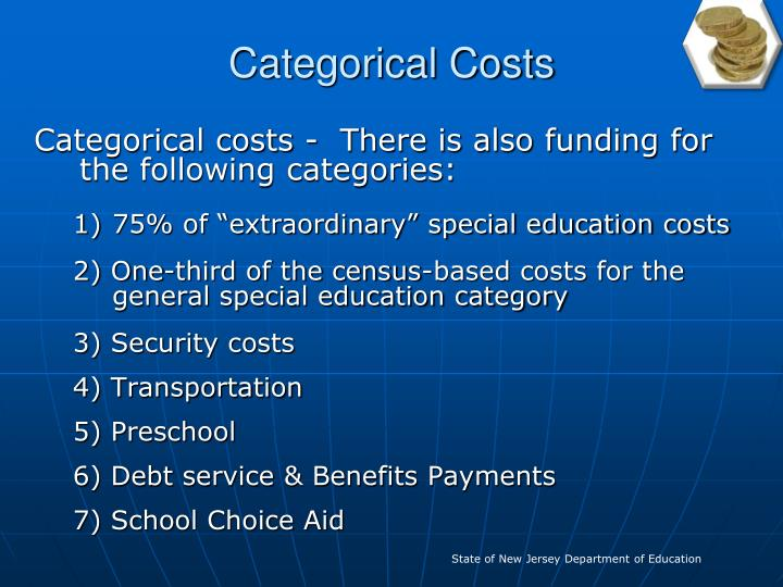 Categorical Costs