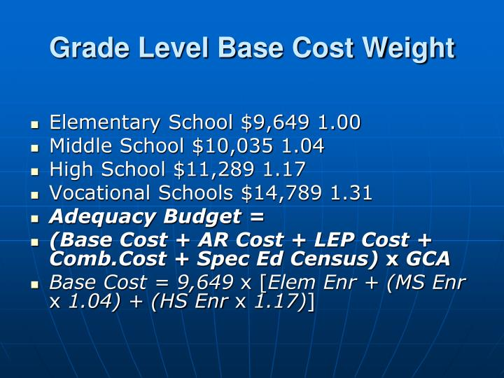 Grade Level Base Cost Weight