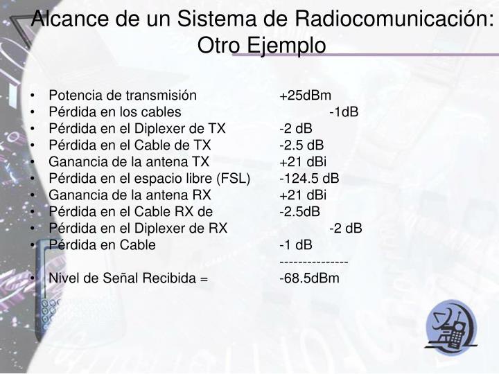 Alcance de un Sistema de Radiocomunicación: Otro Ejemplo