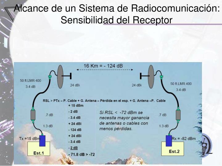 Alcance de un Sistema de Radiocomunicación: Sensibilidad del Receptor