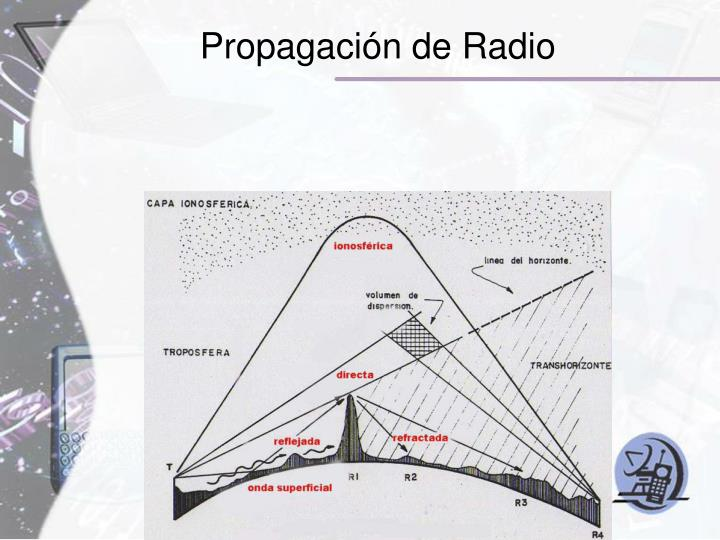 Propagación de Radio