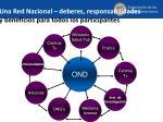 una red nacional deberes responsabilidades y beneficios para todos los participantes
