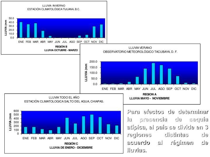 Para efectos de determinar la presencia de sequía atípica, el país se divide en 3 regiones distintas de acuerdo al régimen de lluvias.