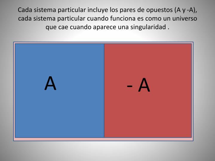 Cada sistema particular incluye los pares de opuestos (A y -A), cada sistema particular cuando funciona es como un universo que cae cuando aparece una singularidad .
