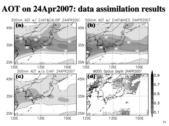 AOT on 24Apr2007: data assimilation results