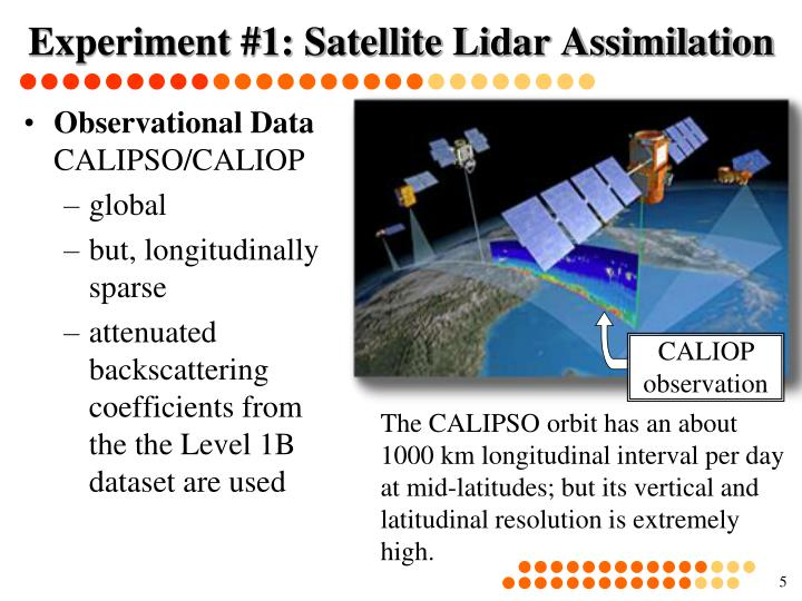Experiment #1: Satellite Lidar Assimilation