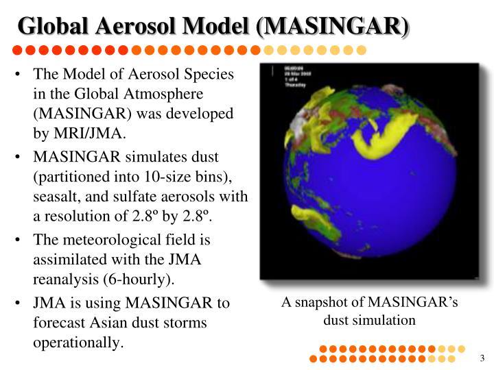 Global Aerosol Model (MASINGAR)
