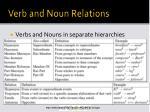 verb and noun relations