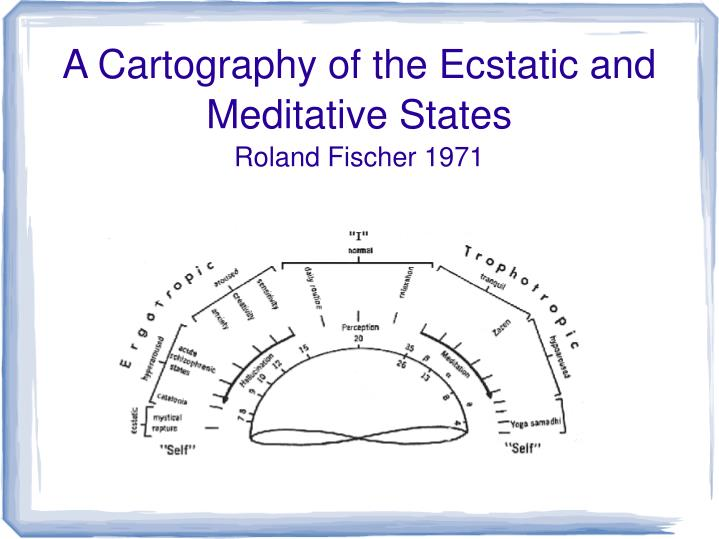 A Cartography of the Ecstatic and Meditative States