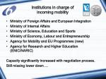 institutions in charge of incoming mobility