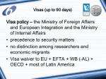visas up to 90 days