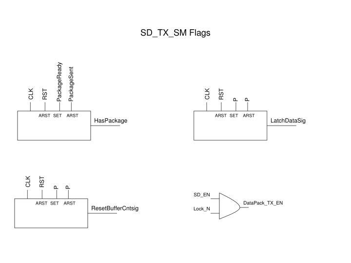 SD_TX_SM Flags