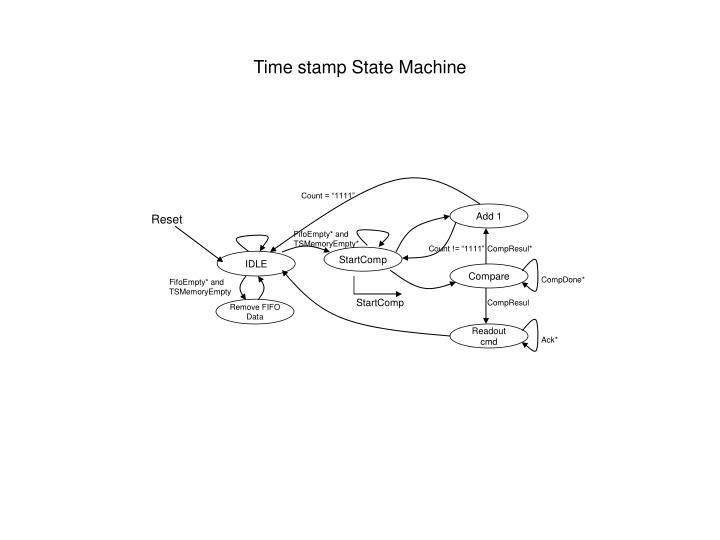 Time stamp State Machine