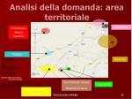 analisi della domanda area territoriale