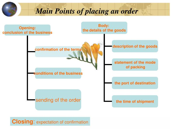 Main points of placing an order