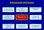 estructuraci n del proyecto